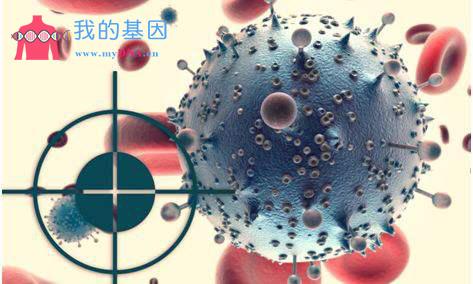 肿瘤靶向用药基因检测